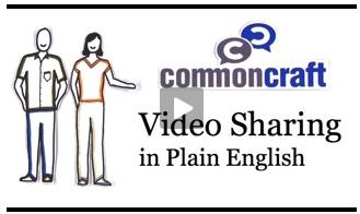 Everything Explained In Plain English